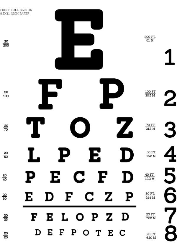 ce este necesar pentru vederea normală