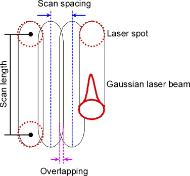 aproape de acuitate vizuală acuitatea vizuală 0 05 ce înseamnă