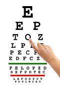 dimensiunea literelor tabelului de testare a vederii restaurare viziune ce viziune