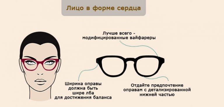 fixează-ți singur vederea fructe care redau vederea