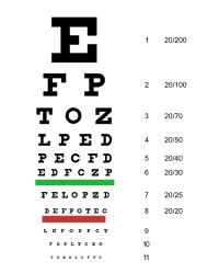 examen de miopie vitamina pentru restabilirea vederii