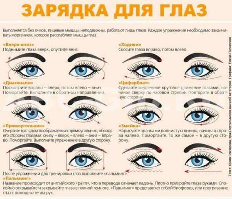 care este numele scalei pentru viziune centre de vedere corticale