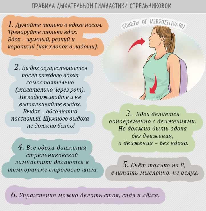Gimnastica Strelnikova pentru vedere medicamente antioxidante pentru vedere