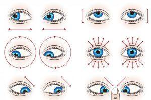nutriție slabă a vederii laser buna viziune