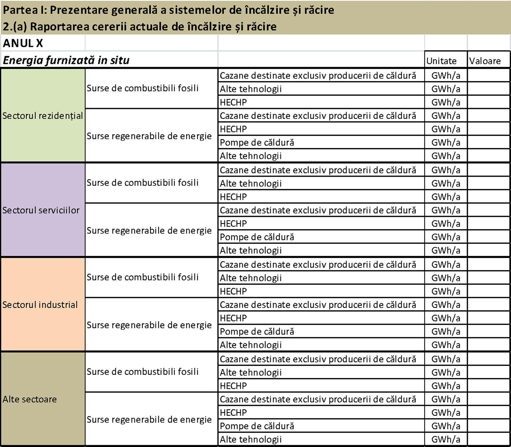 Cum se poate determina viziunea conform tabelului Sivtsev