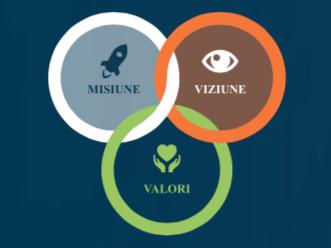 viziunea 02 valoare planul de a proteja vederea