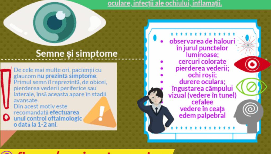 consultarea urgentă cu un oftalmolog ingustarea campului vizual cauze
