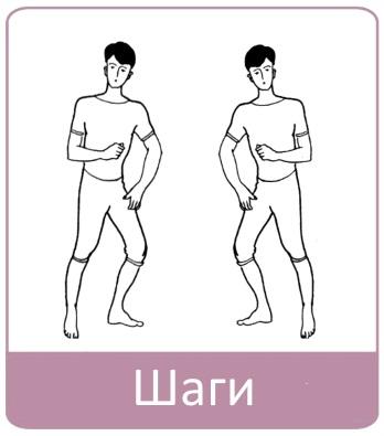 Gimnastica Strelnikova pentru vedere deficiența vizuală ca formă de disontogeneză