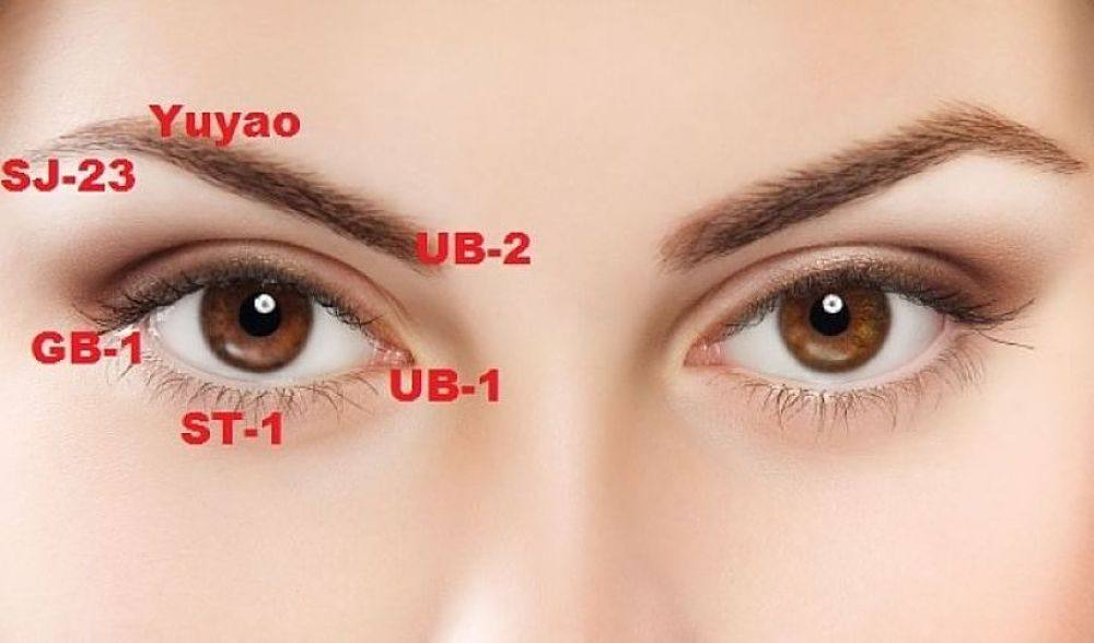 claritatea vederii ochilor gimnastica ochilor refacerea vederii
