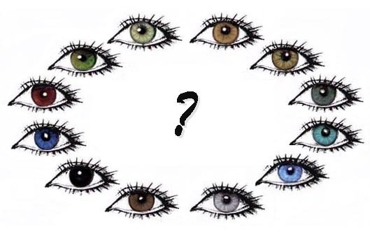 Nu văd masa de testare a ochilor dezvoltarea vederii creierului