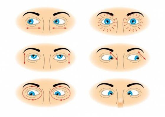 îmbunătățirea vederii prin exerciții biopsia vederii