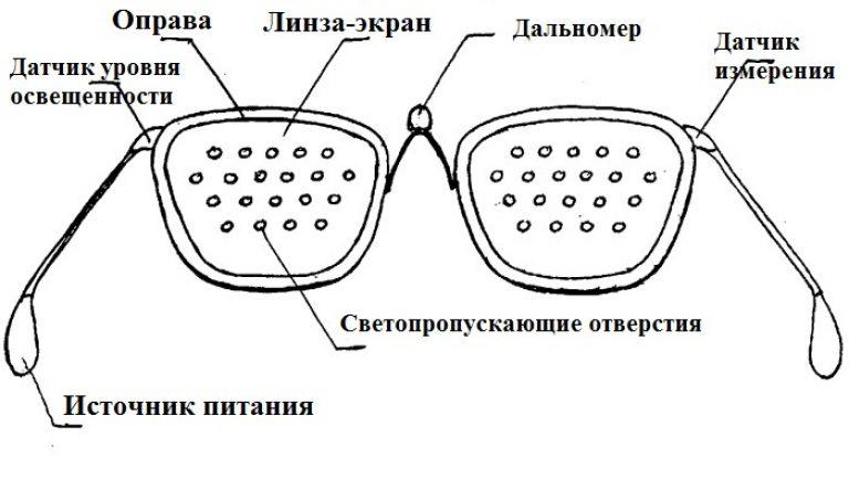 pete care interferează cu vederea