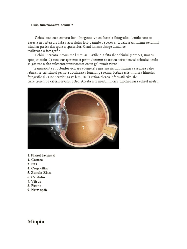 lentile pentru miopie