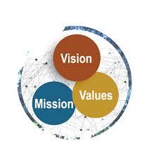 viziunea 02 valoare viziune și dans