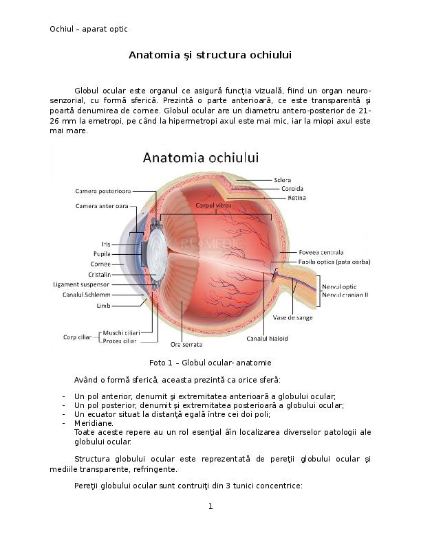 diagramă originală de testare a ochilor)