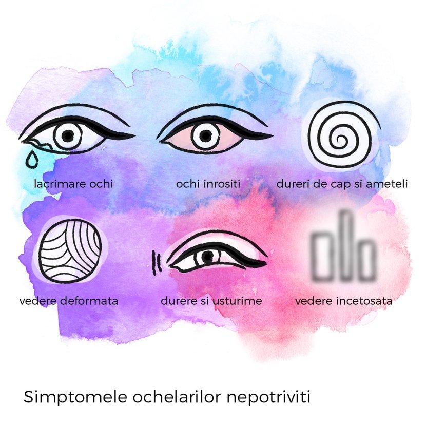 Exerciții oculare pentru hipermetropie de lilieci