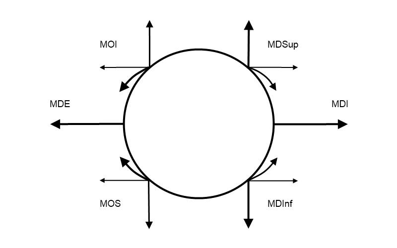 găsiți o diagramă de testare a ochilor cum să pierzi vederea în glaucom