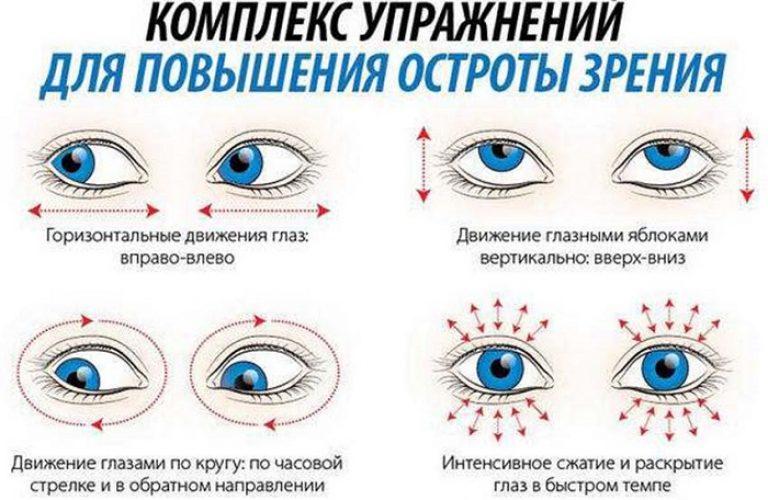 exerciții oculare împotriva hiperopiei