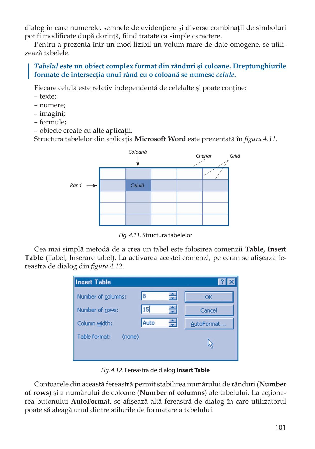 vizualizați tabelul cu scrisori